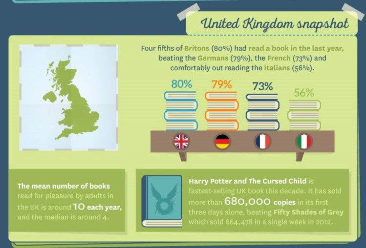 GlobalReading_Infographic_UK