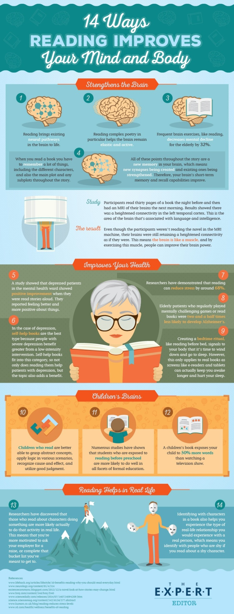 ReadingInfographic